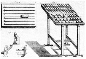 Illustration des caractères et planches à composer